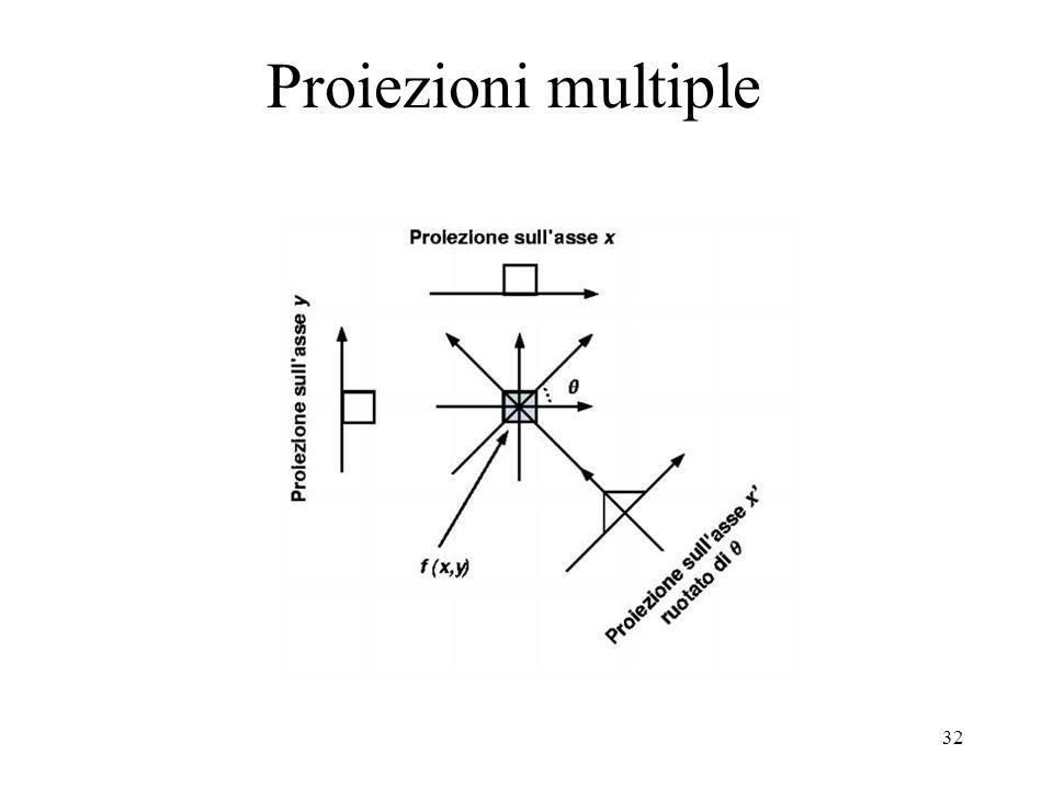 Proiezioni multiple