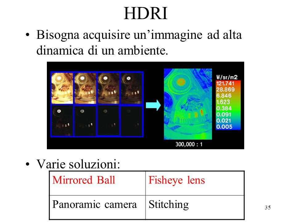 HDRI Bisogna acquisire un'immagine ad alta dinamica di un ambiente.