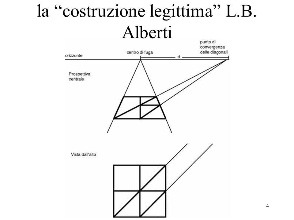 la costruzione legittima L.B. Alberti