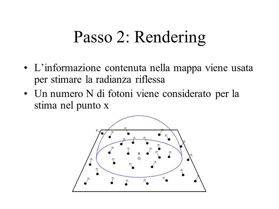 Passo 2: Rendering L'informazione contenuta nella mappa viene usata per stimare la radianza riflessa.