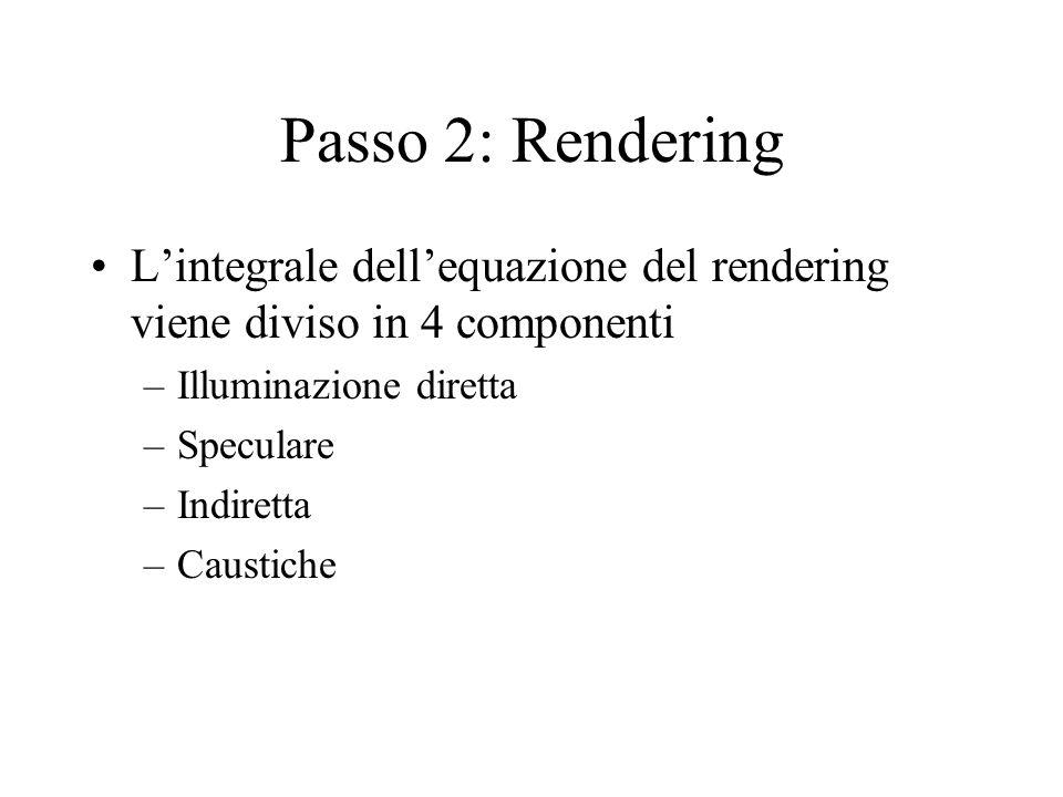 Passo 2: Rendering L'integrale dell'equazione del rendering viene diviso in 4 componenti. Illuminazione diretta.