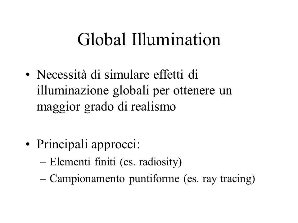 Global Illumination Necessità di simulare effetti di illuminazione globali per ottenere un maggior grado di realismo.