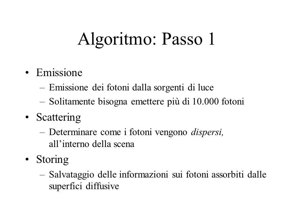 Algoritmo: Passo 1 Emissione Scattering Storing