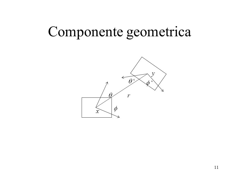 Componente geometrica