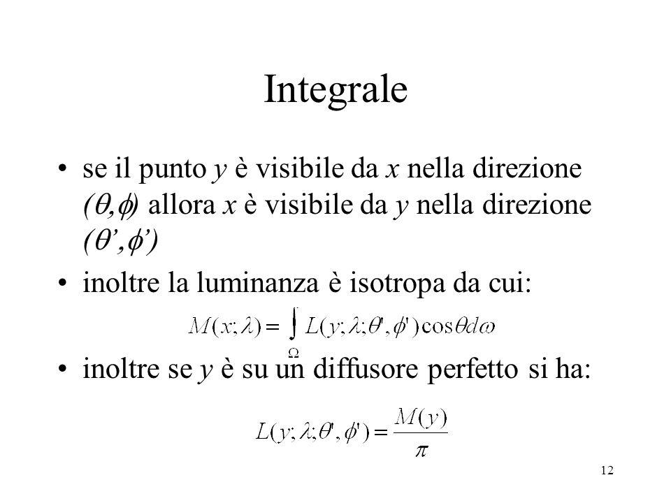 Integrale se il punto y è visibile da x nella direzione (q,f) allora x è visibile da y nella direzione (q',f')