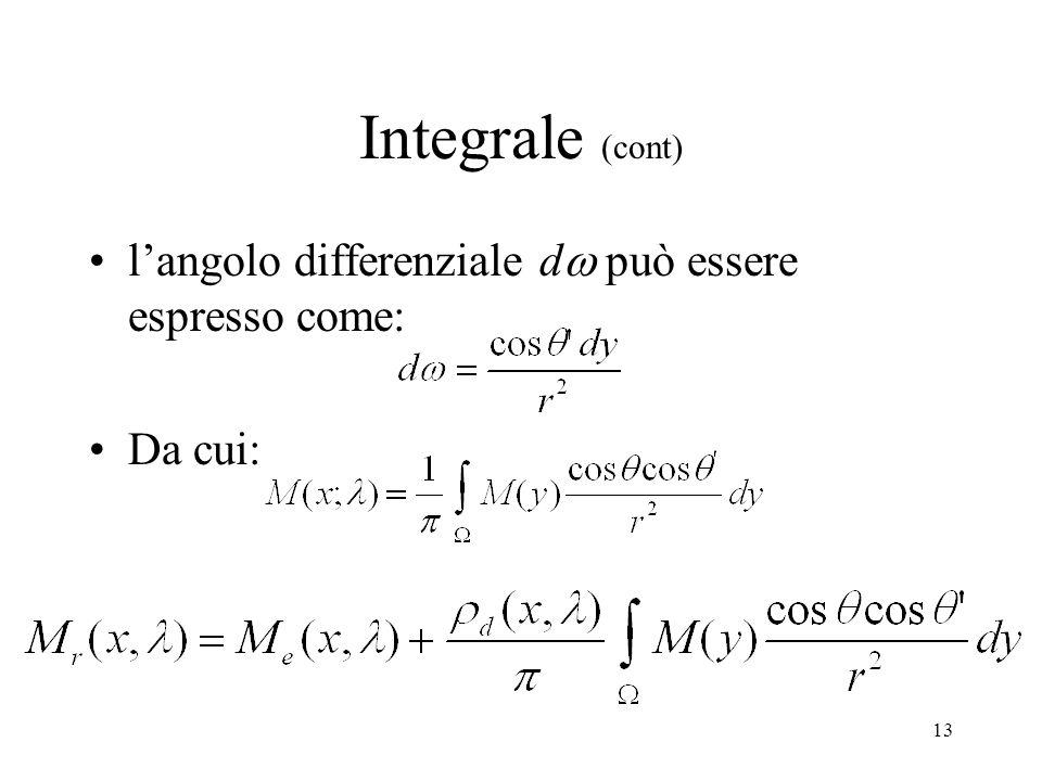 Integrale (cont) l'angolo differenziale dw può essere espresso come: