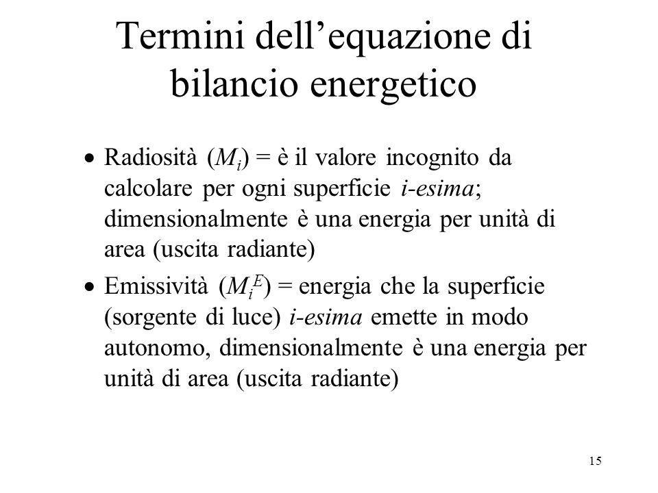 Termini dell'equazione di bilancio energetico