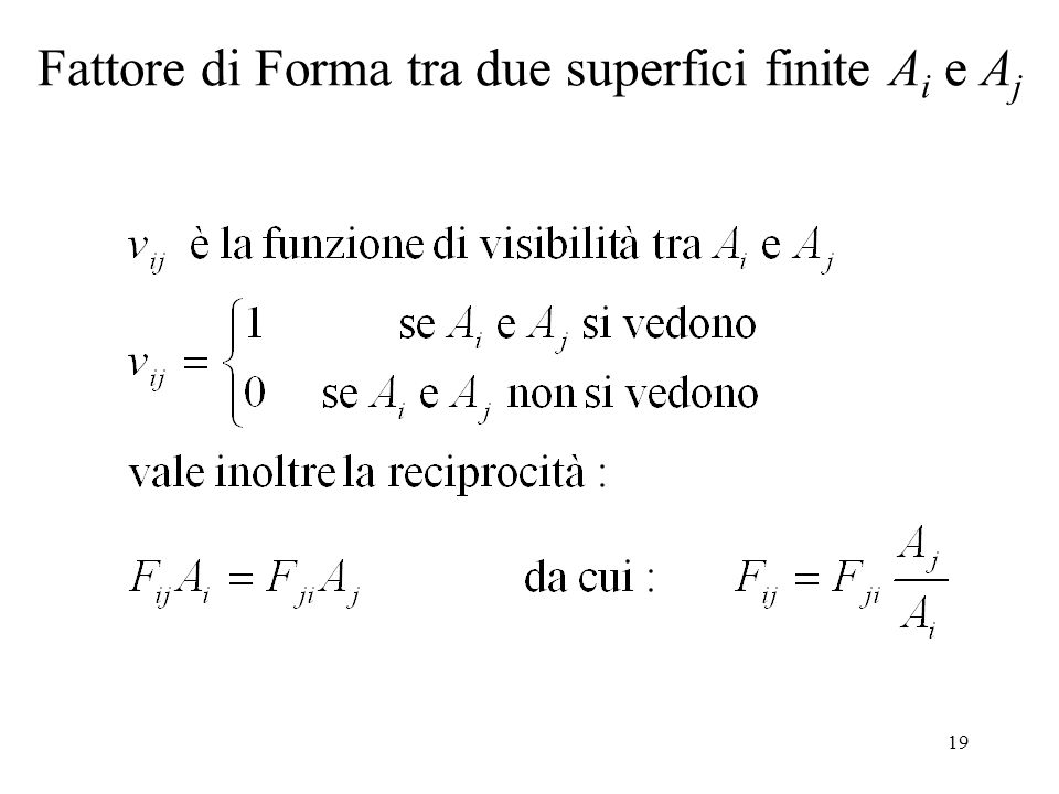 Fattore di Forma tra due superfici finite Ai e Aj