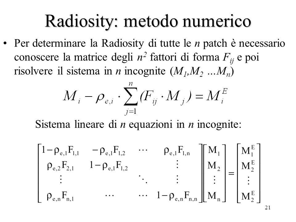 Radiosity: metodo numerico
