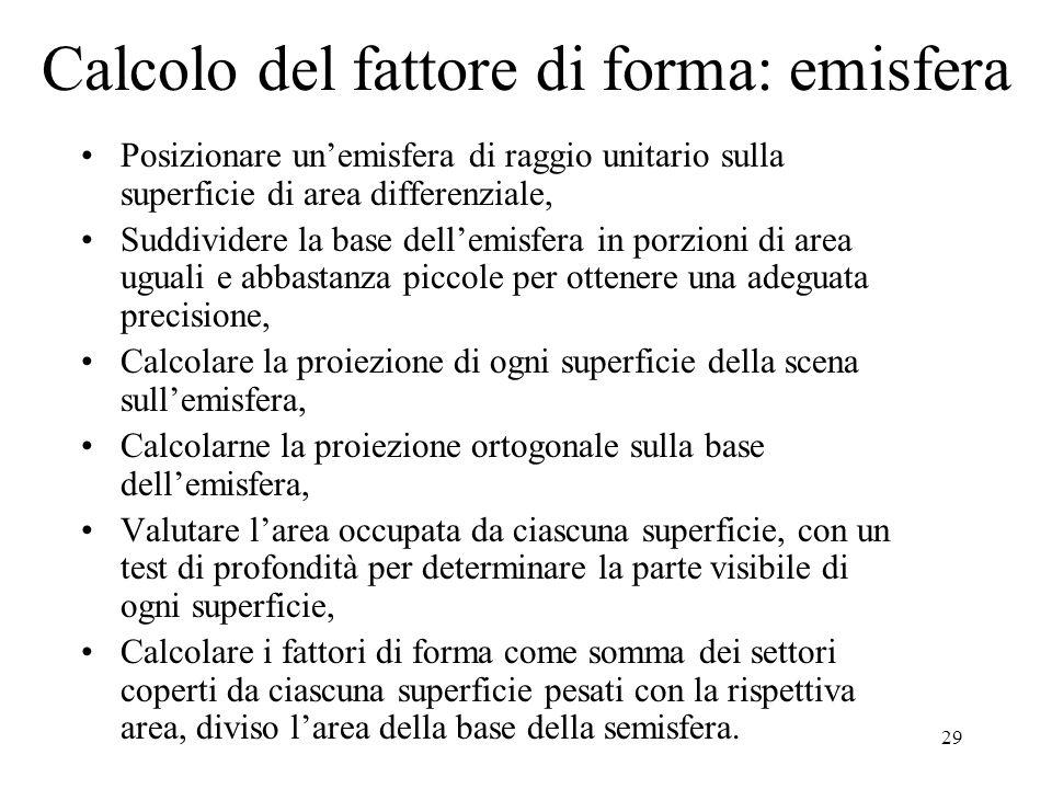 Calcolo del fattore di forma: emisfera