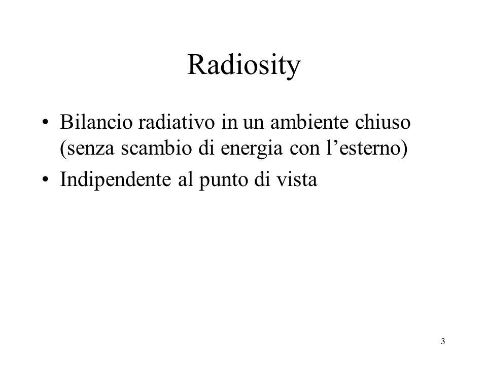 Radiosity Bilancio radiativo in un ambiente chiuso (senza scambio di energia con l'esterno) Indipendente al punto di vista.