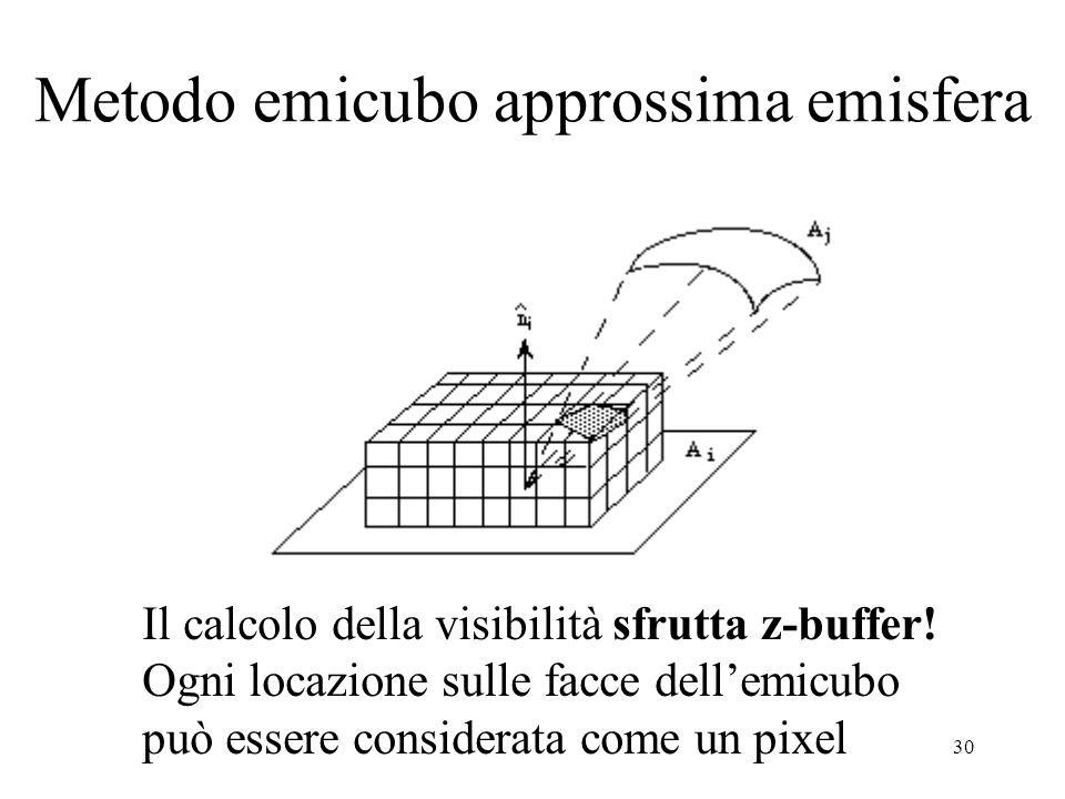 Metodo emicubo approssima emisfera
