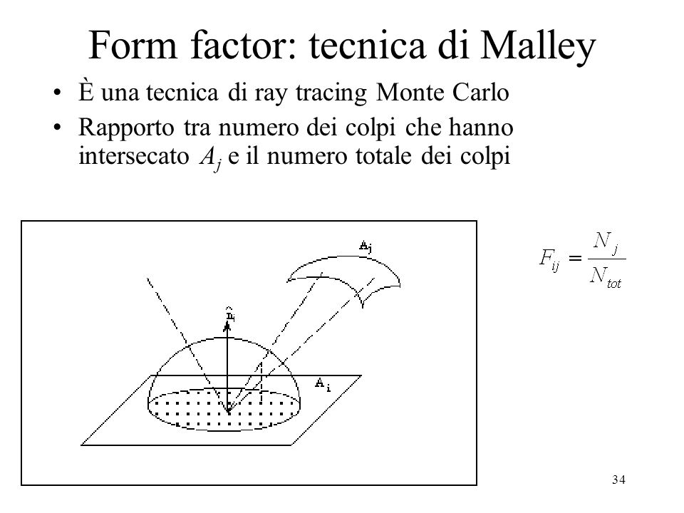 Form factor: tecnica di Malley
