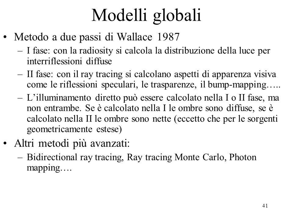 Modelli globali Metodo a due passi di Wallace 1987