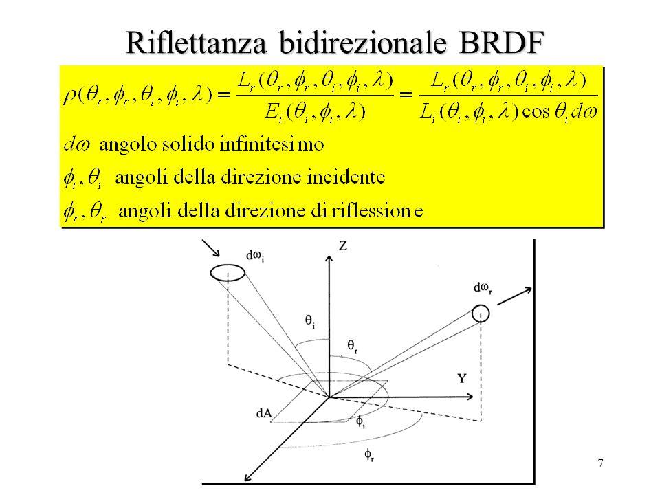 Riflettanza bidirezionale BRDF