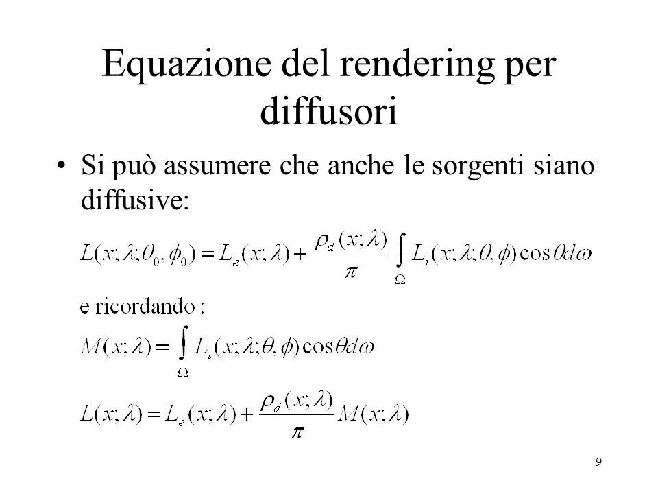 Equazione del rendering per diffusori