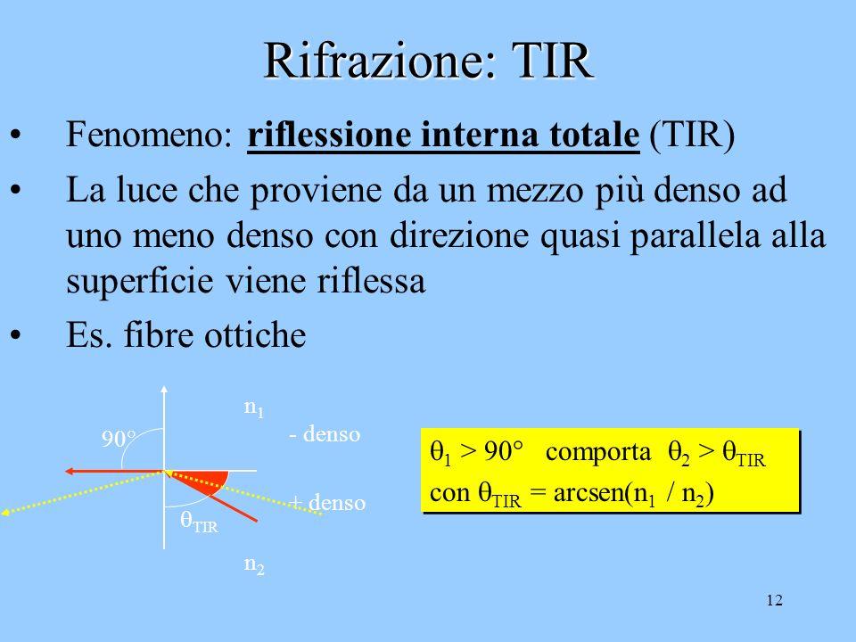 Rifrazione: TIR Fenomeno: riflessione interna totale (TIR)
