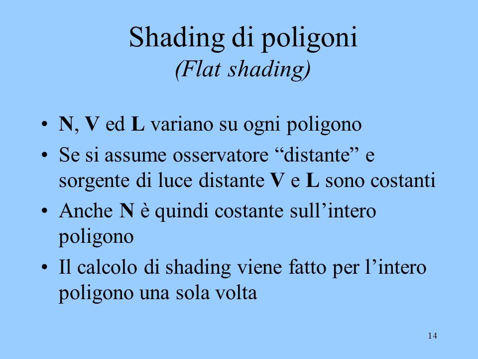 Shading di poligoni (Flat shading)