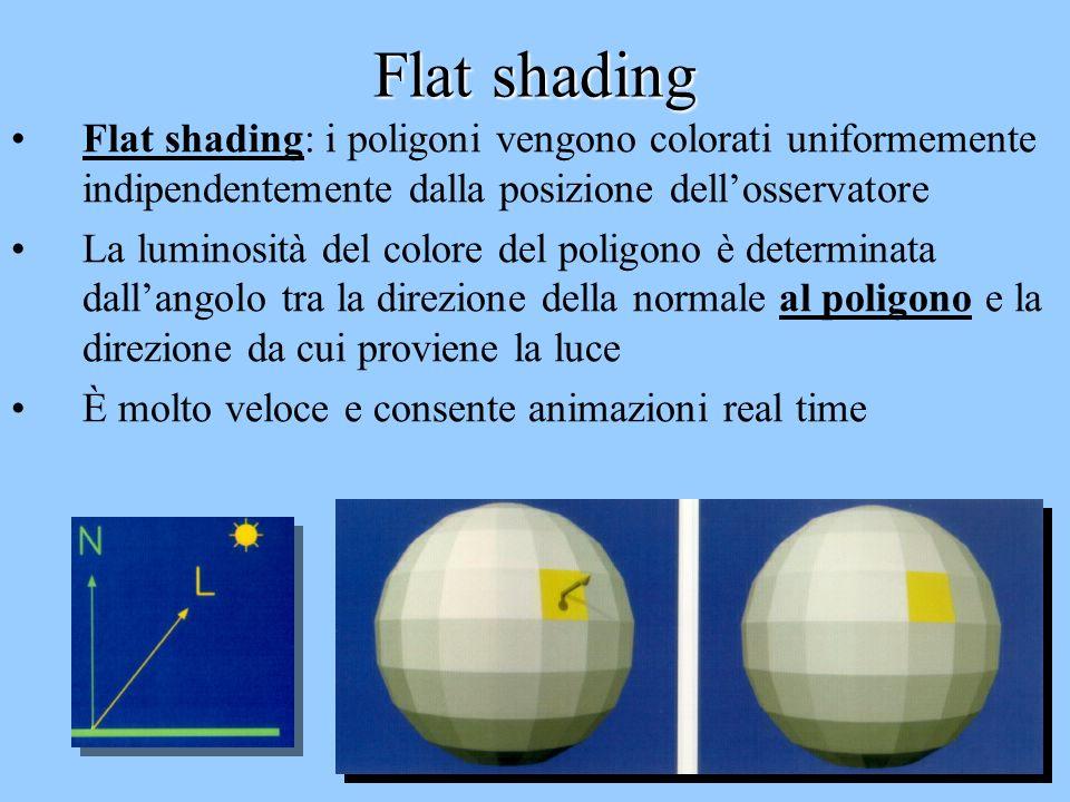 Flat shading Flat shading: i poligoni vengono colorati uniformemente indipendentemente dalla posizione dell'osservatore.