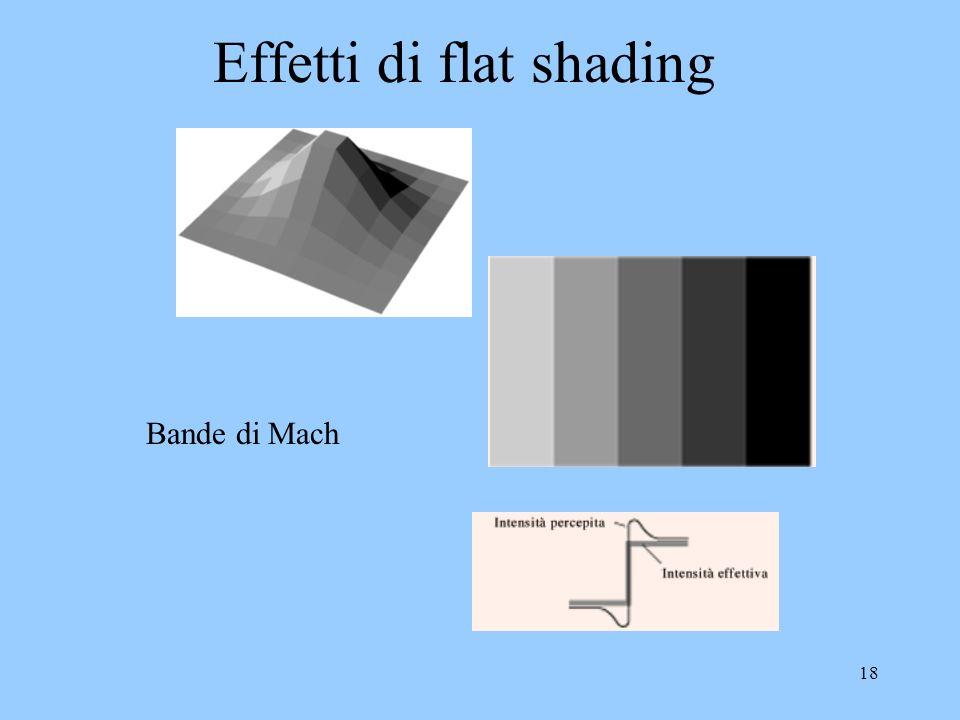 Effetti di flat shading
