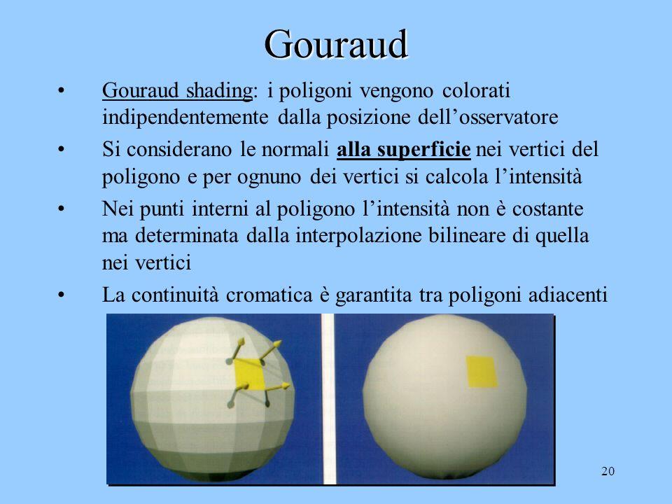 Gouraud Gouraud shading: i poligoni vengono colorati indipendentemente dalla posizione dell'osservatore.