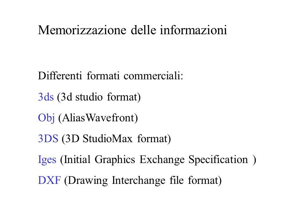 Memorizzazione delle informazioni
