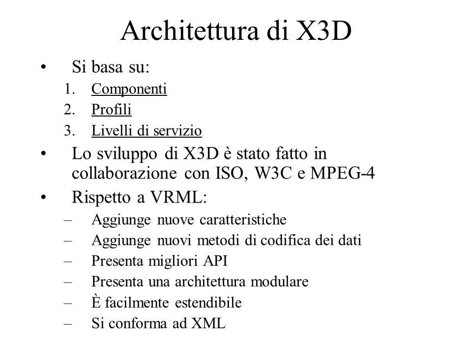 Architettura di X3D Si basa su: