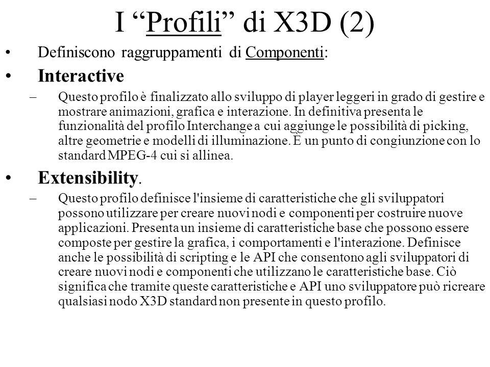 I Profili di X3D (2) Interactive Extensibility.
