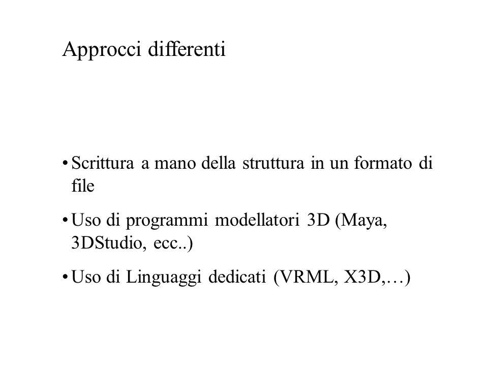 Approcci differenti Scrittura a mano della struttura in un formato di file. Uso di programmi modellatori 3D (Maya, 3DStudio, ecc..)