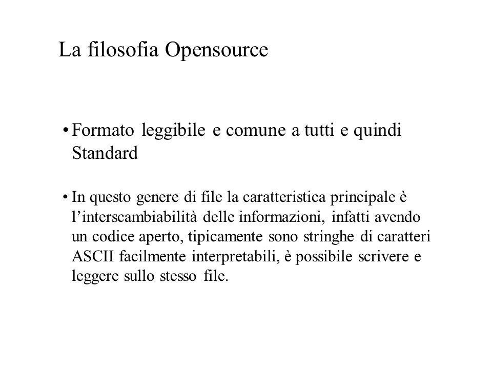 La filosofia Opensource