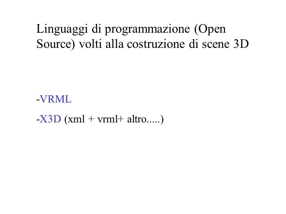Linguaggi di programmazione (Open Source) volti alla costruzione di scene 3D