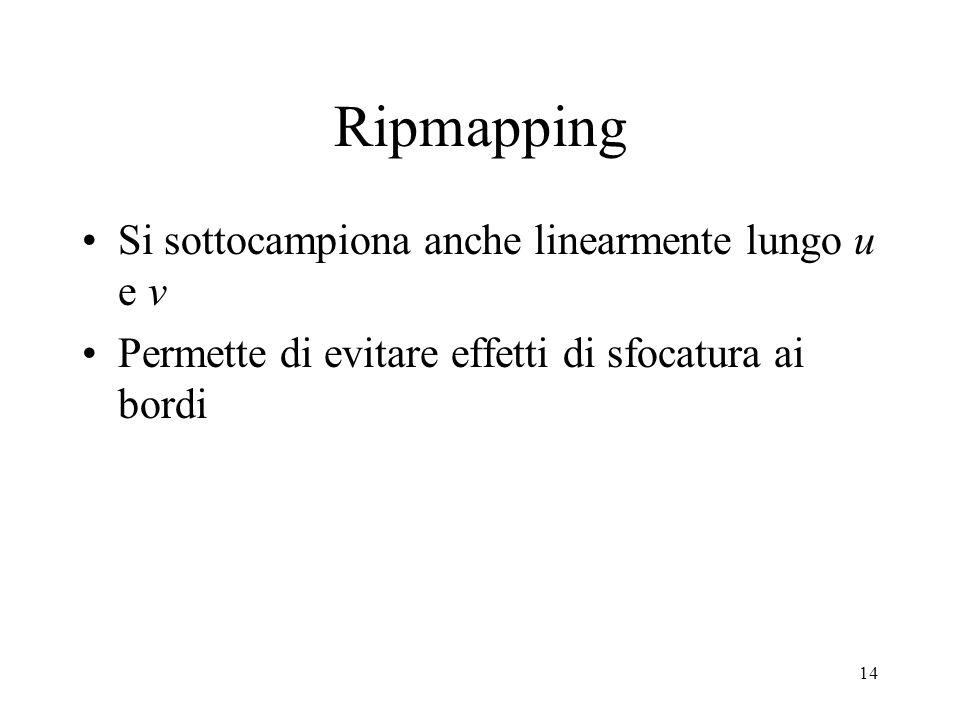 Ripmapping Si sottocampiona anche linearmente lungo u e v