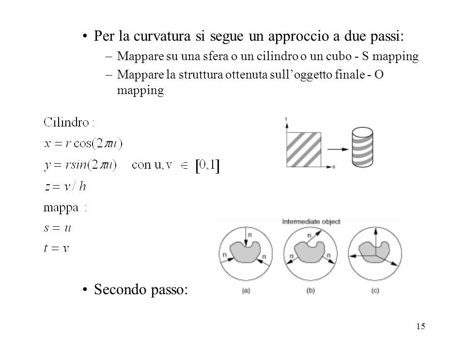 Per la curvatura si segue un approccio a due passi: