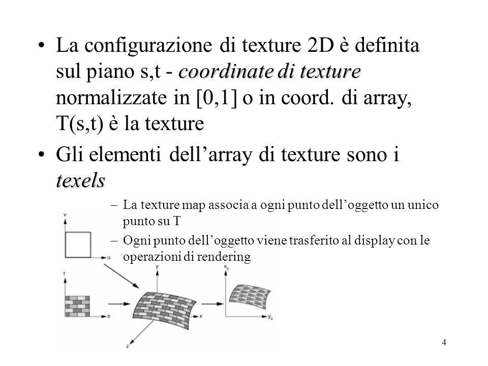 Gli elementi dell'array di texture sono i texels