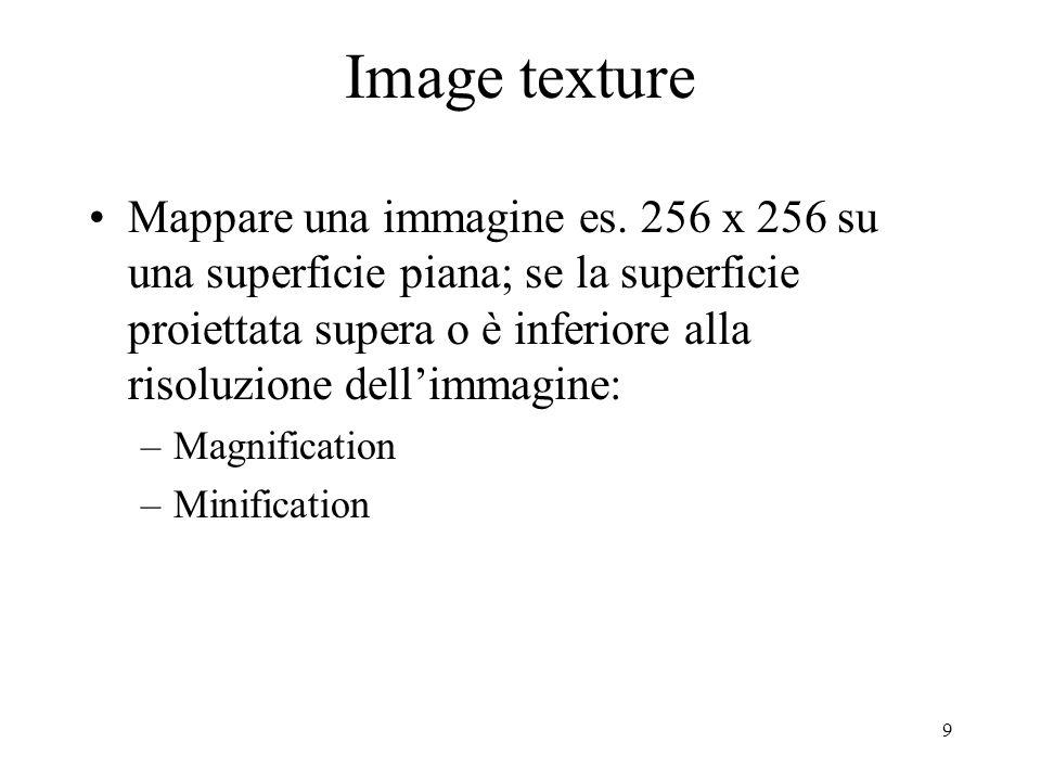 Image texture