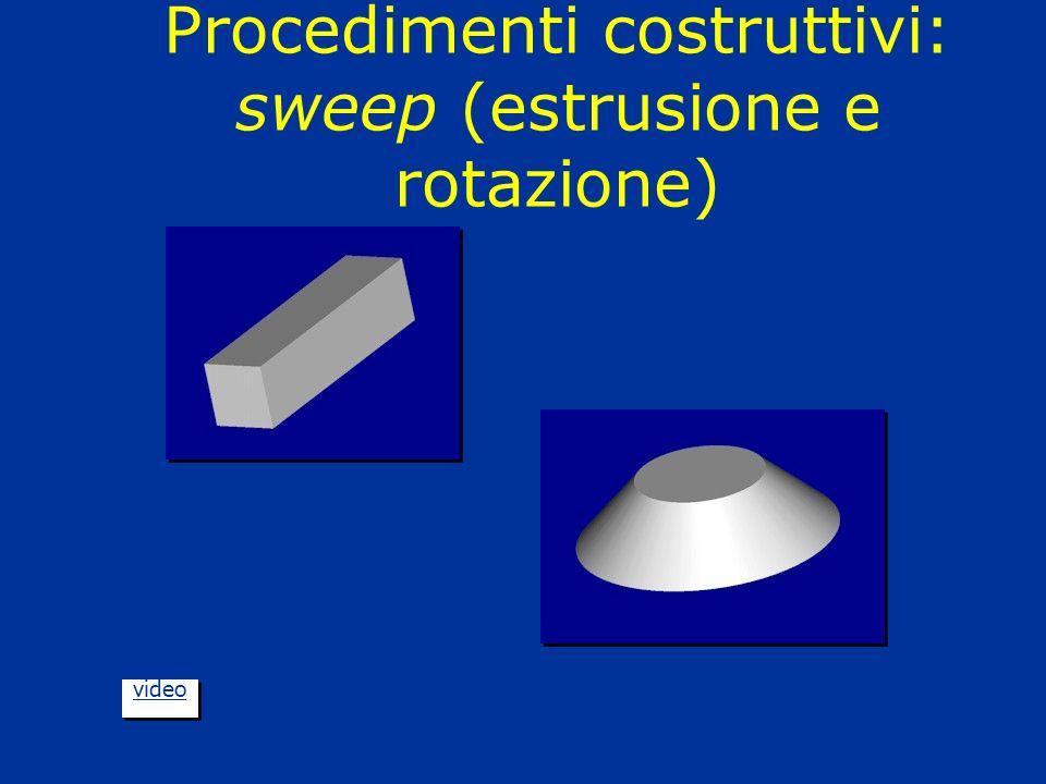 Procedimenti costruttivi: sweep (estrusione e rotazione)