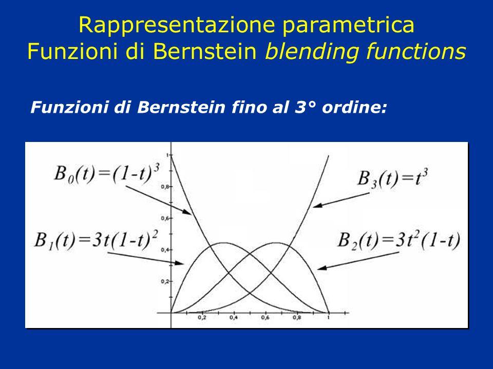 Rappresentazione parametrica Funzioni di Bernstein blending functions