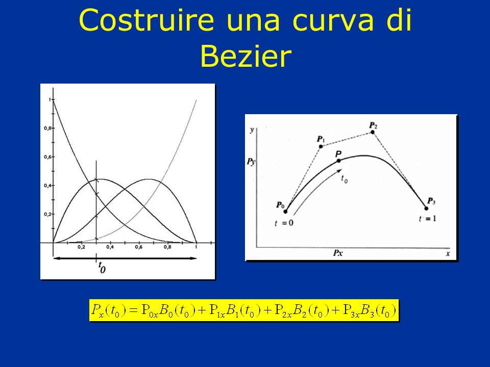 Costruire una curva di Bezier