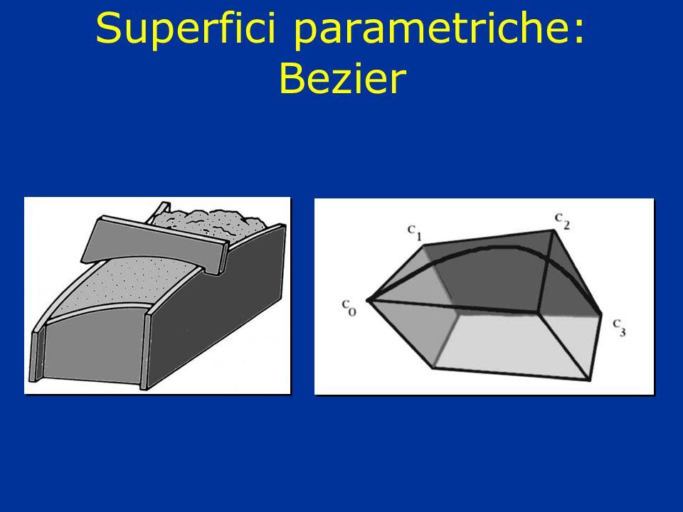 Superfici parametriche: Bezier