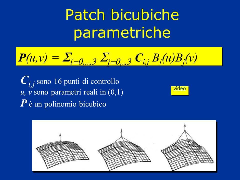 Patch bicubiche parametriche