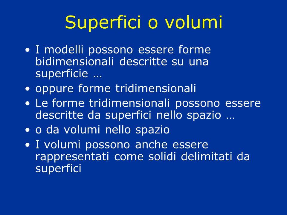 Superfici o volumi I modelli possono essere forme bidimensionali descritte su una superficie … oppure forme tridimensionali.