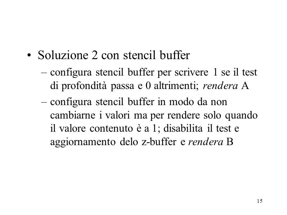 Soluzione 2 con stencil buffer
