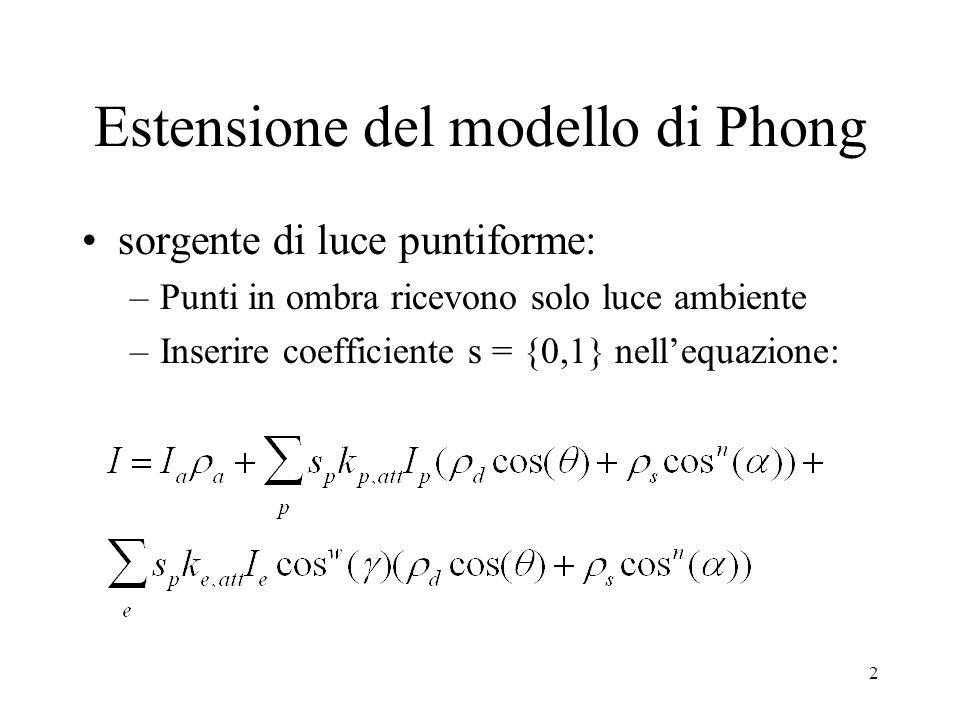 Estensione del modello di Phong
