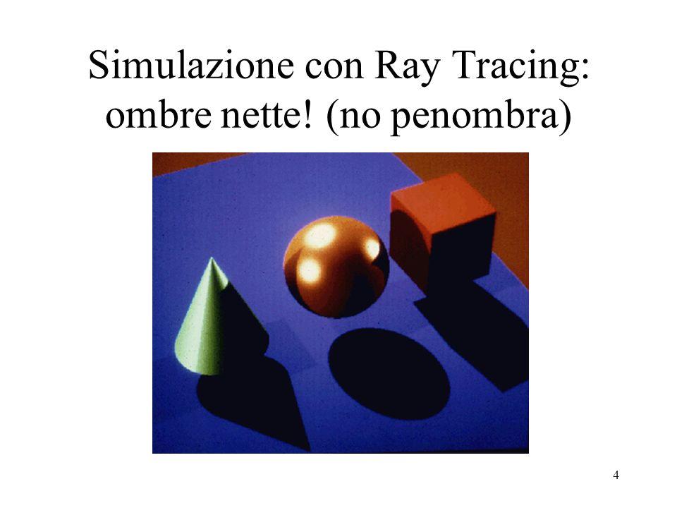 Simulazione con Ray Tracing: ombre nette! (no penombra)
