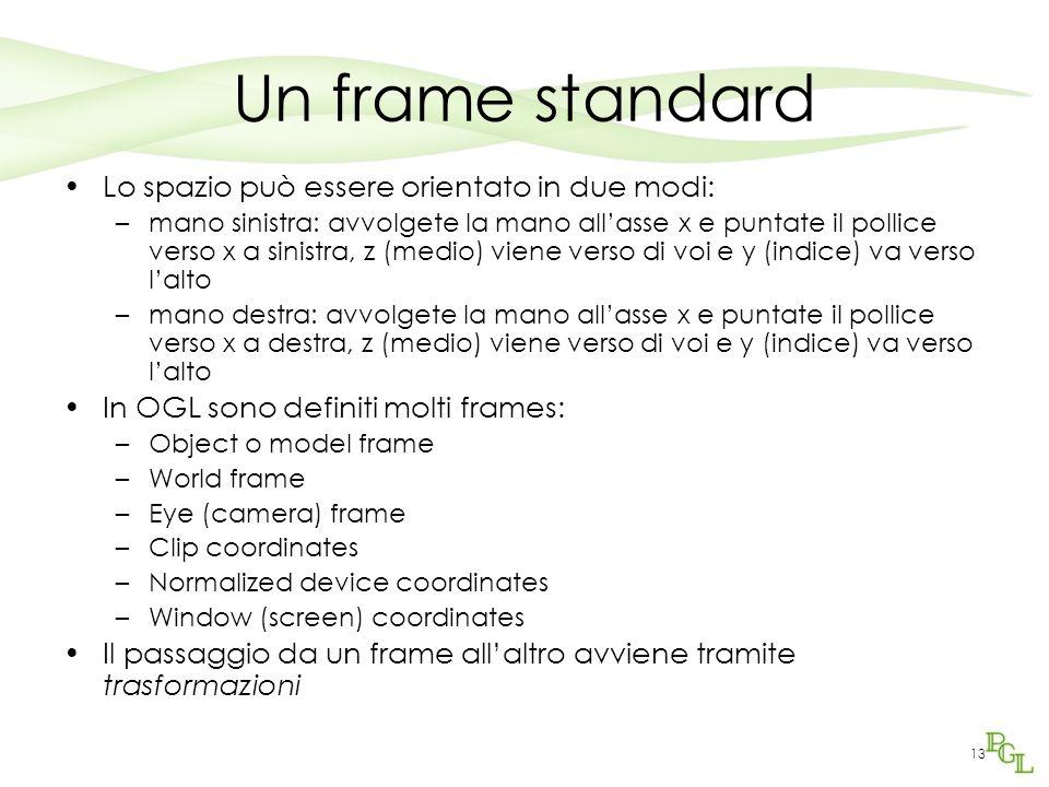 Un frame standard Lo spazio può essere orientato in due modi: