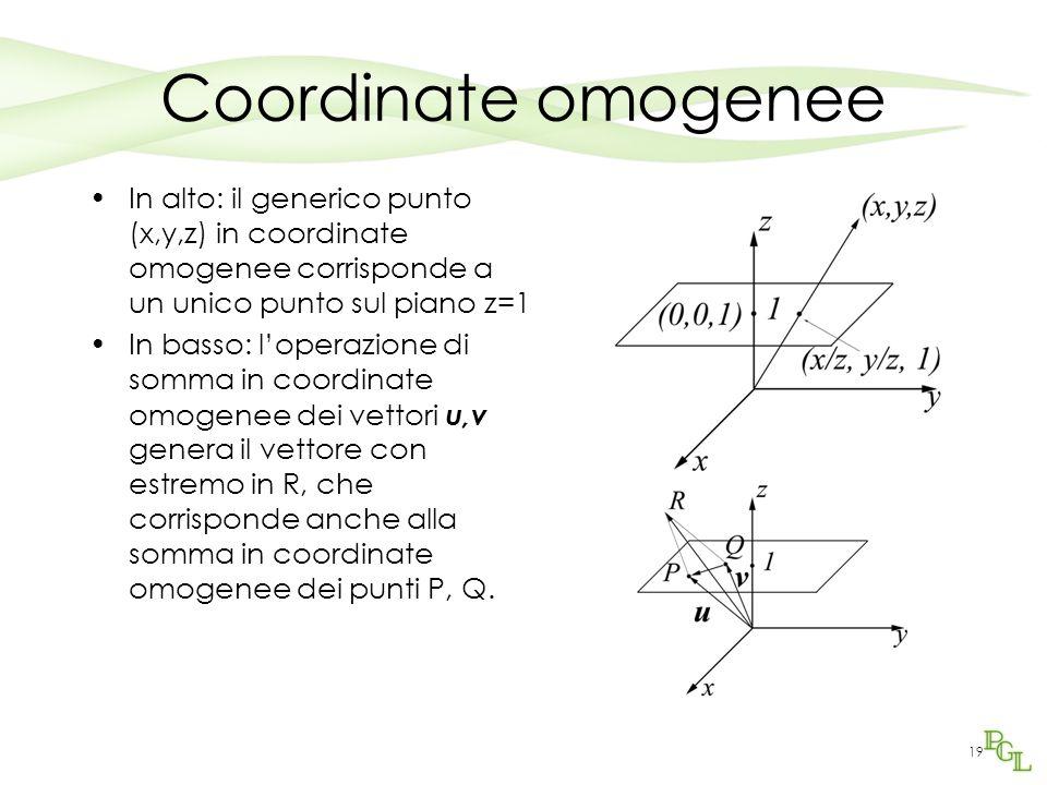 Coordinate omogenee In alto: il generico punto (x,y,z) in coordinate omogenee corrisponde a un unico punto sul piano z=1.