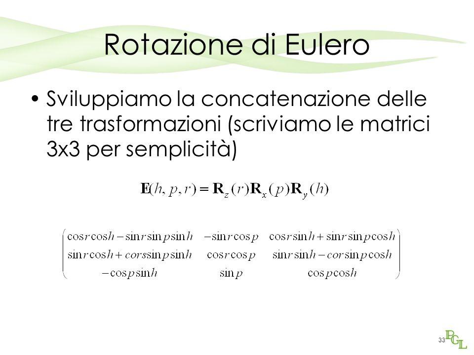 Rotazione di Eulero Sviluppiamo la concatenazione delle tre trasformazioni (scriviamo le matrici 3x3 per semplicità)