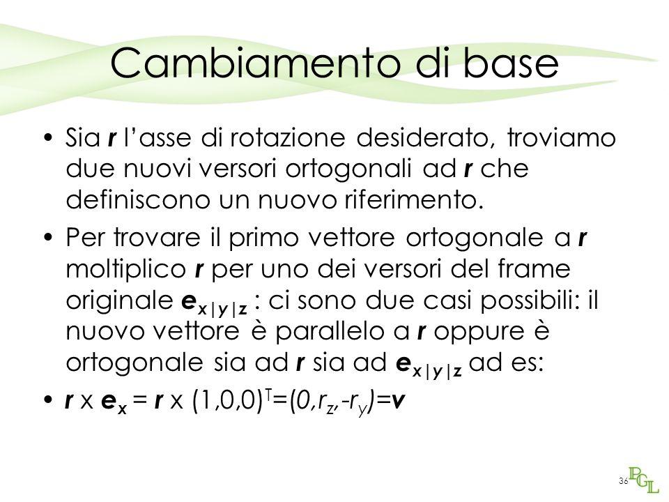 Cambiamento di base Sia r l'asse di rotazione desiderato, troviamo due nuovi versori ortogonali ad r che definiscono un nuovo riferimento.