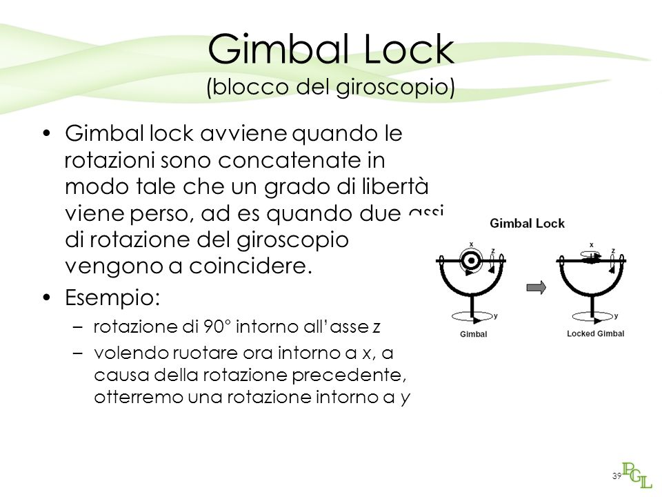 Gimbal Lock (blocco del giroscopio)