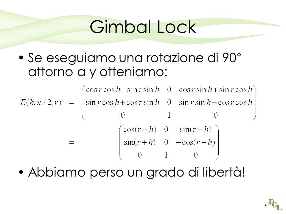 Gimbal Lock Se eseguiamo una rotazione di 90° attorno a y otteniamo: